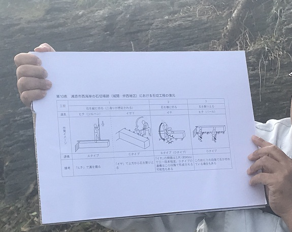 テコの原理を使って剥ぎ取る石の切り出しの図