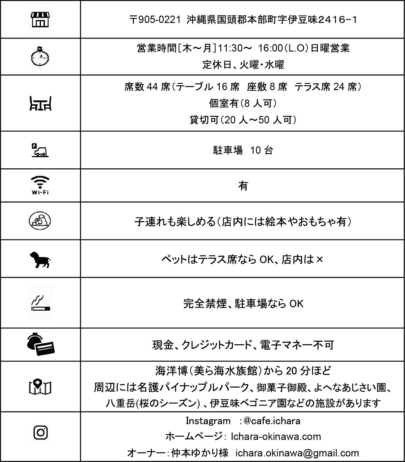 沖縄県本部町のカフェ「Cafe ichara (カフェイチャラ )」の基本情報