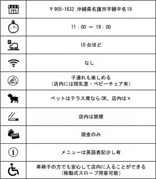沖縄県名護市屋我地島にある人気カフェ「古民家カフェ喜色-Kiiro-」の基本情報